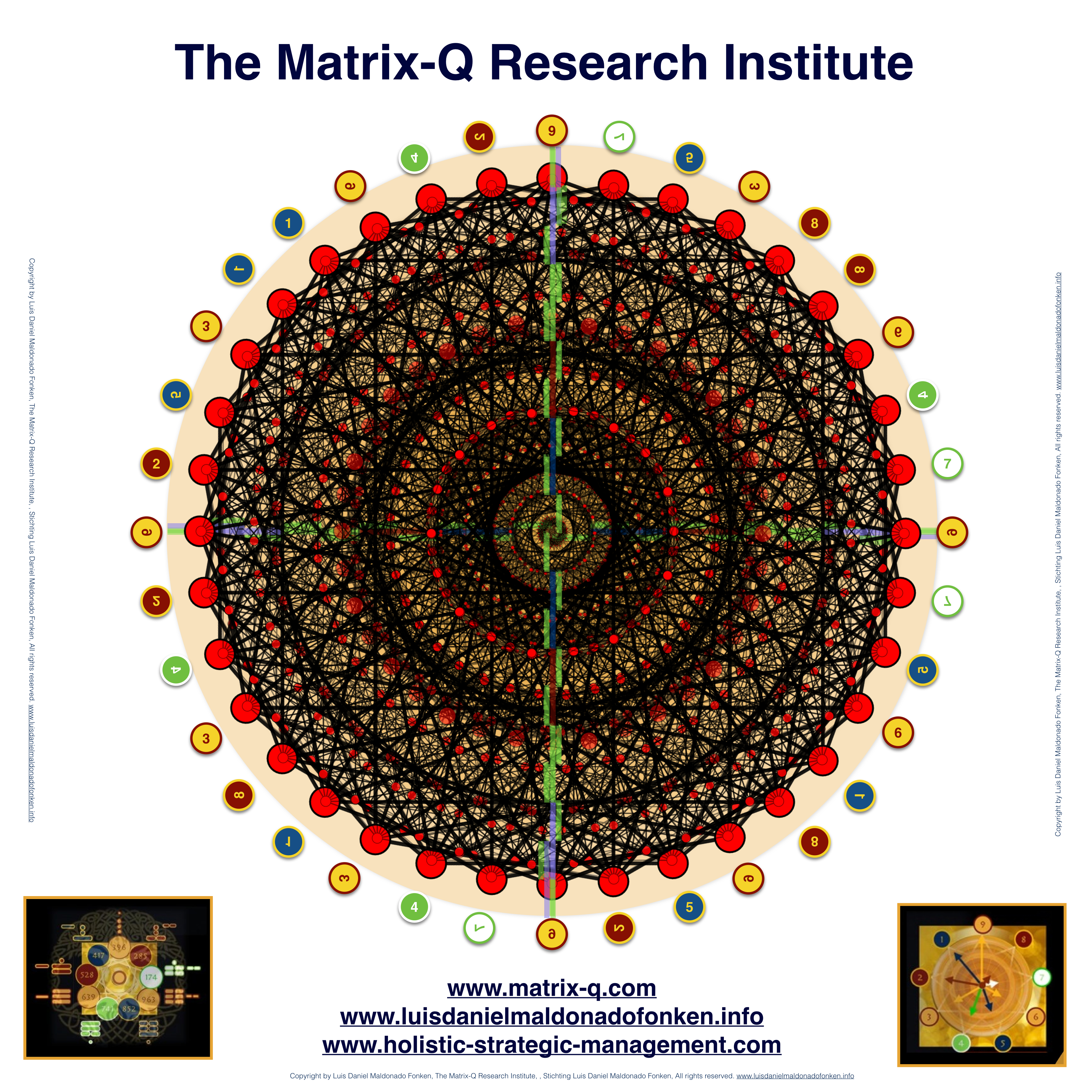The Matrix-Q Research Magazine